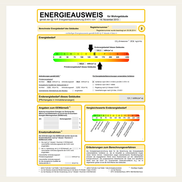 Energieausweis mietshaus